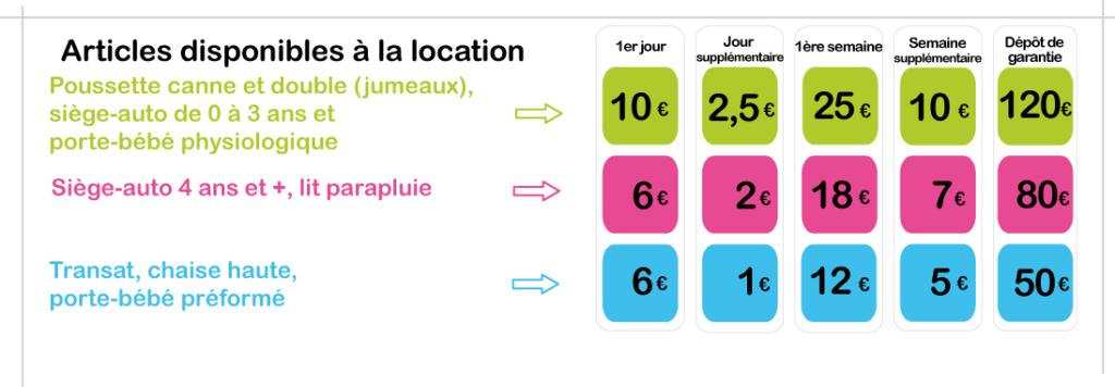 location-matériel-puériculture-magasin-nantes